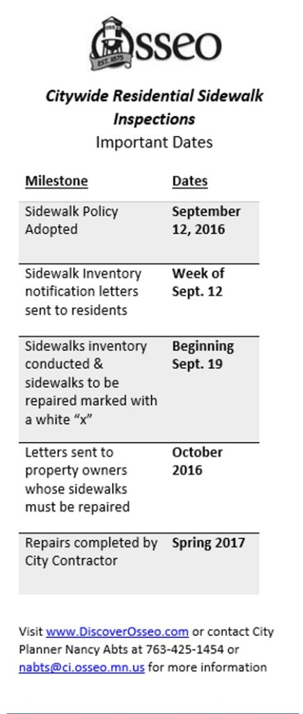 Sidewalk Repair Important Dates