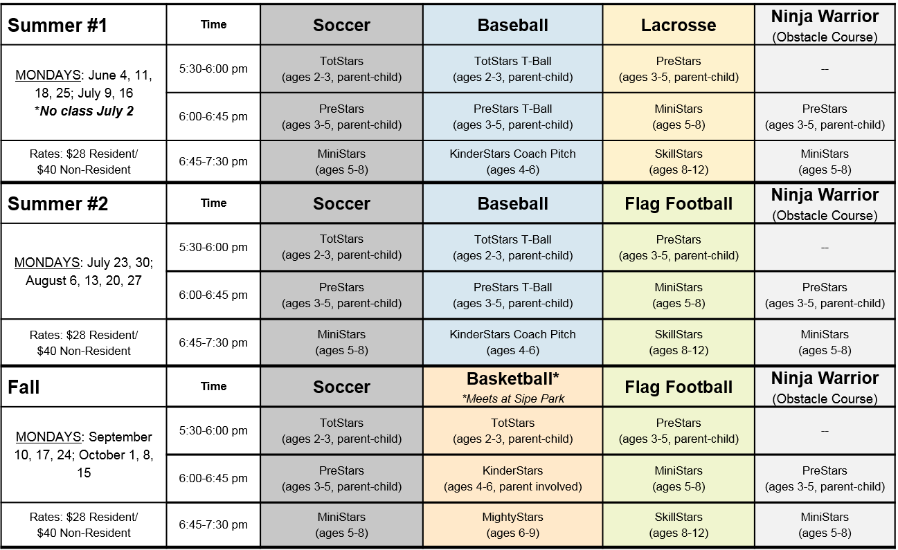 2018 Class Schedule Sumary