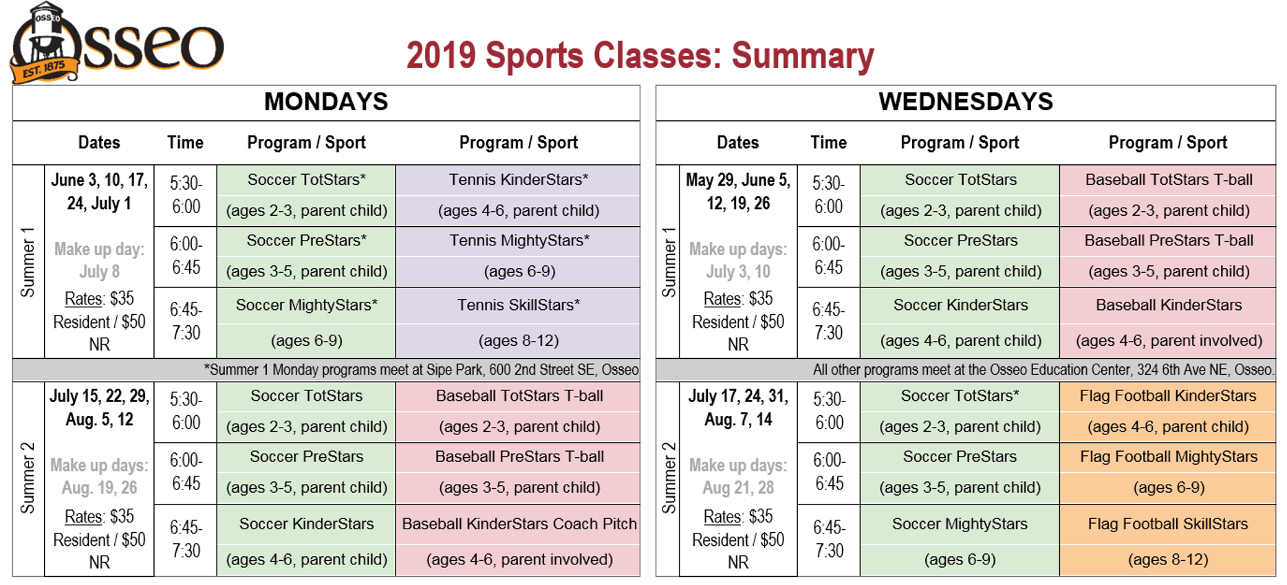 2019 Class Schedule Sumary